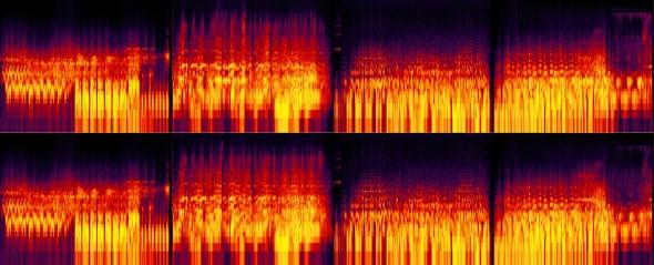 Howlround Spectral Analysis